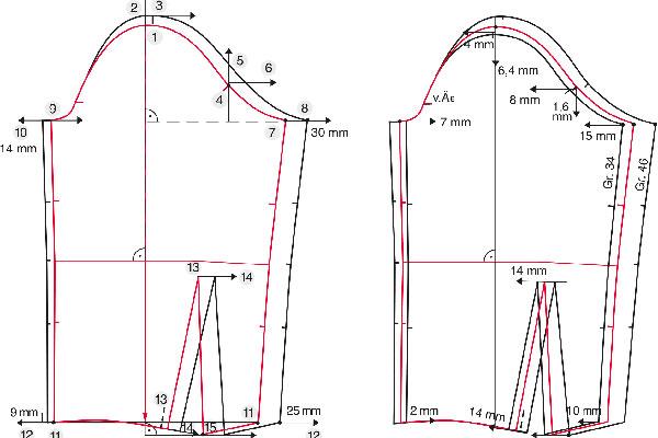 Pattern grading in London